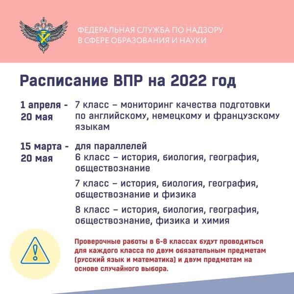 Официальное расписание ВПР 2022 6-8 классы